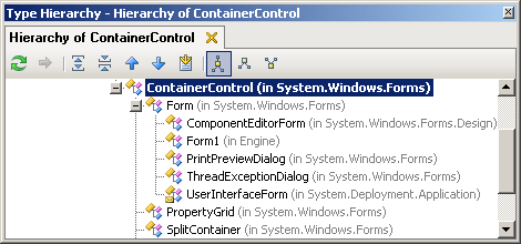 ReSharper's Type Hierarchy, showing the class hierarchy for System.Windows.Forms.ContainerControl