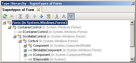 ReSharper's Type Hierarchy, showing the supertypes of System.Windows.Forms.Form
