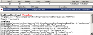 Screenshot of the DUnit GUI showing an exception stack trace
